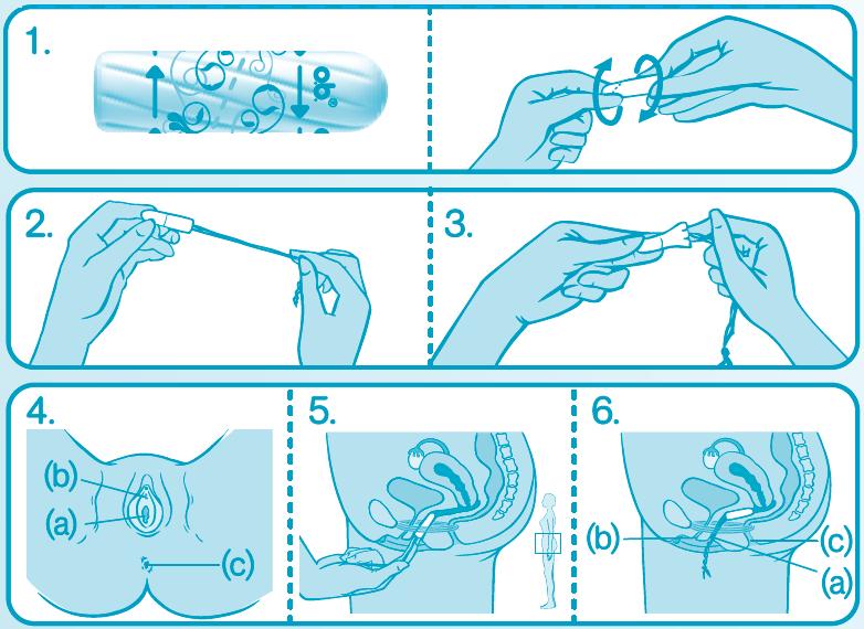 Как пользоваться тампонами ob - инструкция