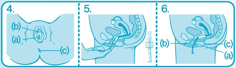 Инструкция по использованию тампона
